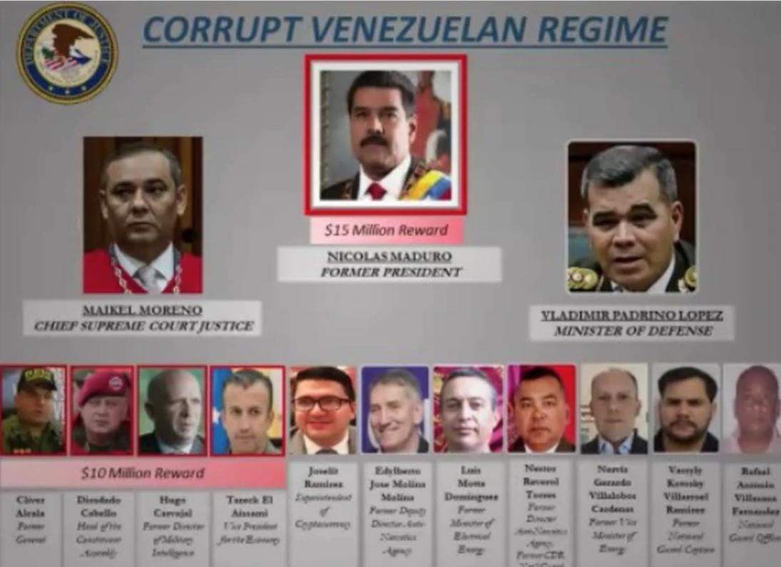 Este es el cuadro oficial de la Denuncia por narcoterrorismo a la cúpula del régimen venezolano. No